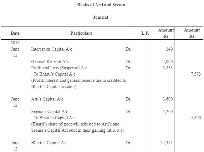 NCERT Solution (Part - 3) - Reconstitution - Retirement/Death of a Partner Commerce Notes | EduRev