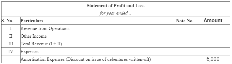 NCERT Solution (Part - 2) - Issue and Redemption of Debentures Commerce Notes | EduRev