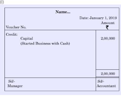 Origin of Transactions- Source Documents and Preparation of Vouchers Commerce Notes | EduRev