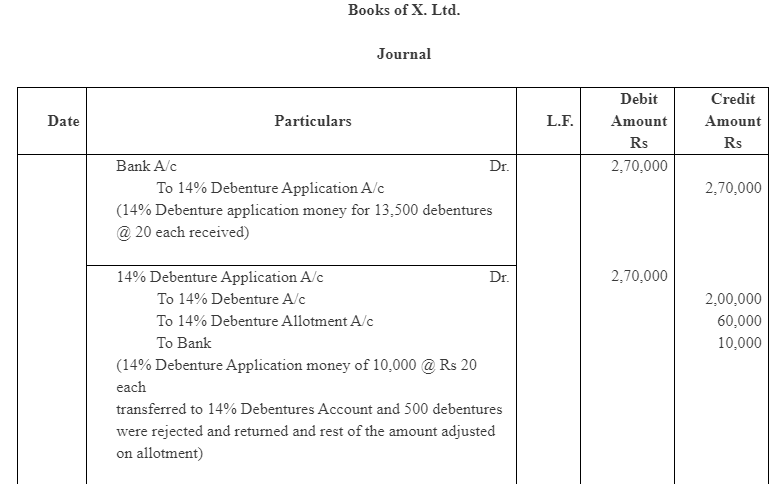 NCERT Solution (Part - 3) - Issue and Redemption of Debentures Commerce Notes | EduRev