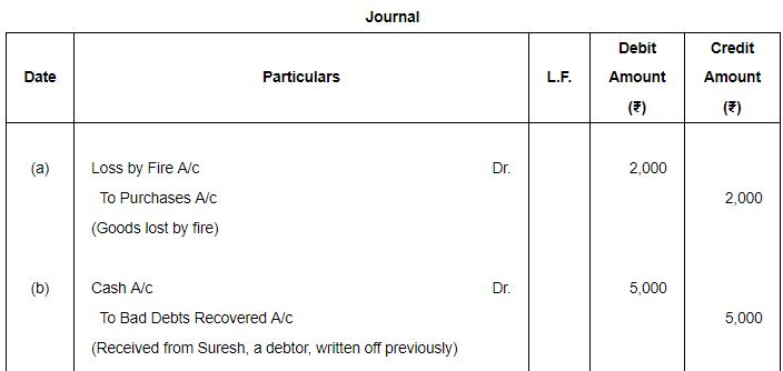 Books of Original Entry- Journal (Part - 3) Commerce Notes   EduRev