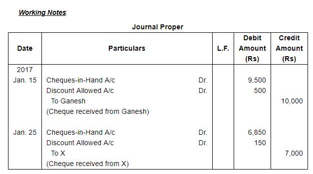 Book of Original Entry - Cash Book (Part - 2) Commerce Notes | EduRev