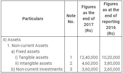 NCERT Solution (Part - 3) - Cash Flow Statement Commerce Notes   EduRev