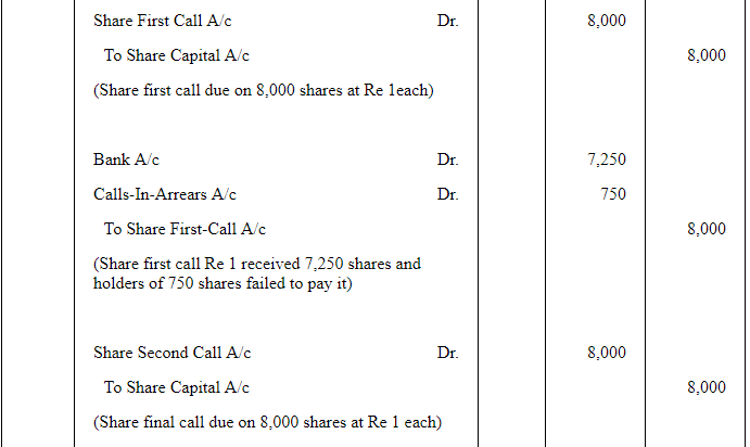 Accounting for Share Capital (Part - 3) Commerce Notes   EduRev