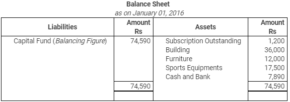 NCERT Solution (Part - 3) - Accounting for Not for Profit Organisations Commerce Notes | EduRev