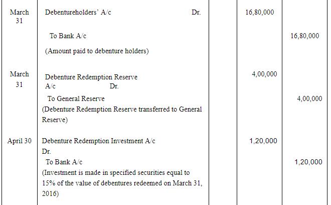 Redemption of Debentures ( Part - 5) Commerce Notes | EduRev
