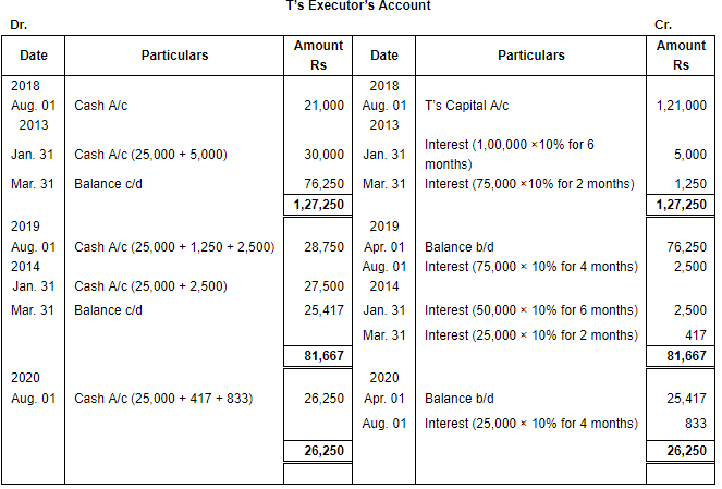 Retirement/Death of a Partner (Part - 4) Commerce Notes   EduRev