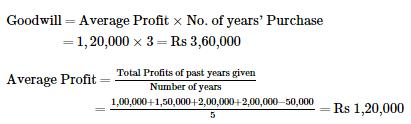 Change in Profit-Sharing Ratio Among the Existing Partners (Part -1) Commerce Notes | EduRev