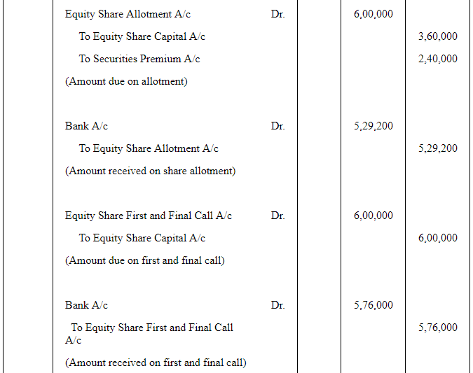Accounting for Share Capital (Part - 5) Commerce Notes | EduRev