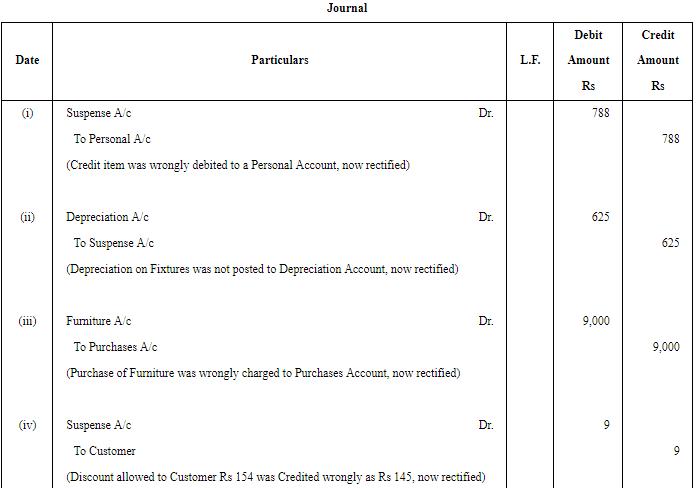 Rectification of Errors - (Part -8) Commerce Notes   EduRev