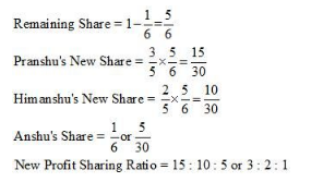 Accounting for Partnership Firms-Fundamentals ( Part - 6) Commerce Notes | EduRev