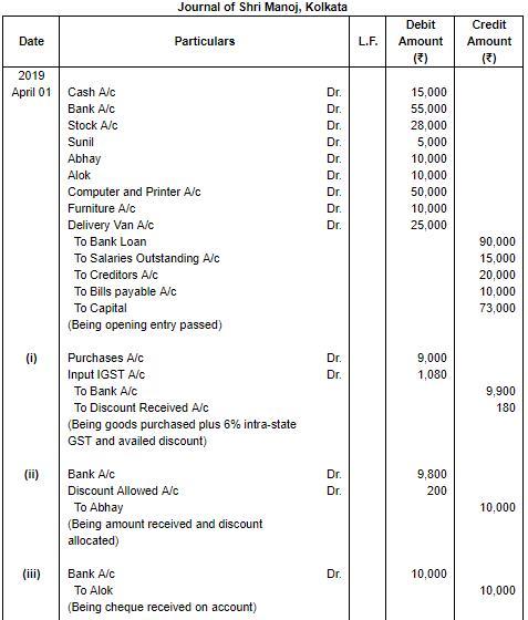 Ledger (Part - 4) Commerce Notes | EduRev