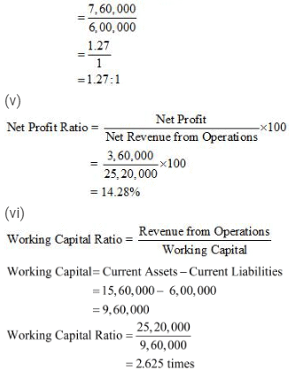 NCERT Solution (Part - 2) - Accounting Ratios Commerce Notes | EduRev