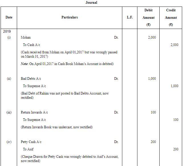 Rectification of Errors - (Part - 6) Commerce Notes | EduRev