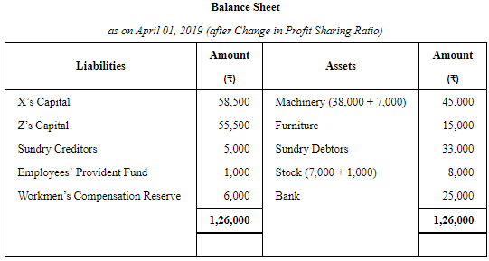 Change in Profit-Sharing Ratio Among the Existing Partners (Part - 3) Commerce Notes   EduRev