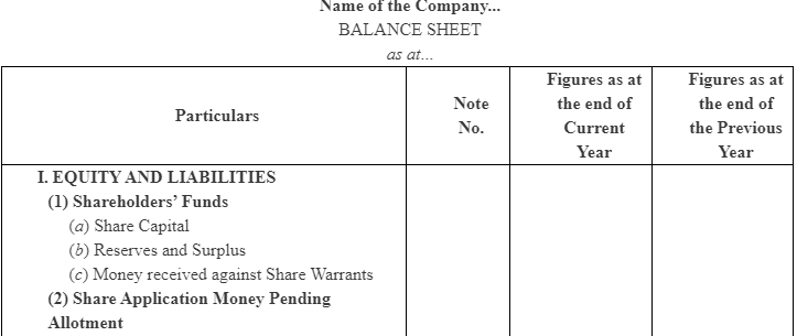 NCERT Solution (Part - 1) - Financial Statements of a Company Commerce Notes | EduRev