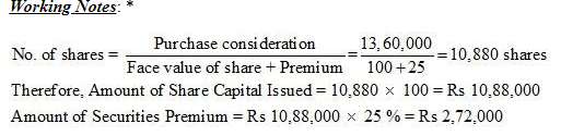 Accounting for Share Capital (Part - 2) Commerce Notes | EduRev