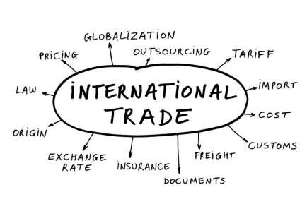 International Trade Notes | EduRev