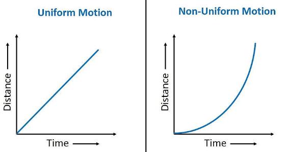 भौतिकी सामान्य - सामान्य विज्ञान UPSC Notes   EduRev