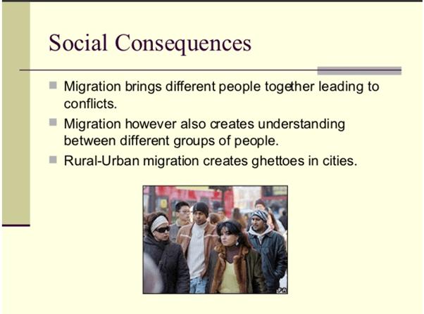 Human Geography: Migration Notes   EduRev