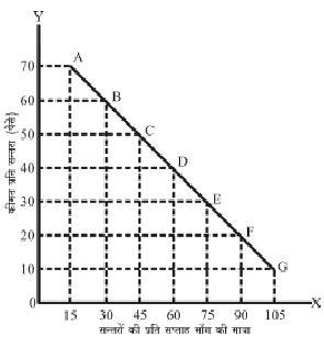सामाजिक विज्ञान समाधान सेट 2 (प्रश्न 1 से 12 तक) Class 10 Notes | EduRev