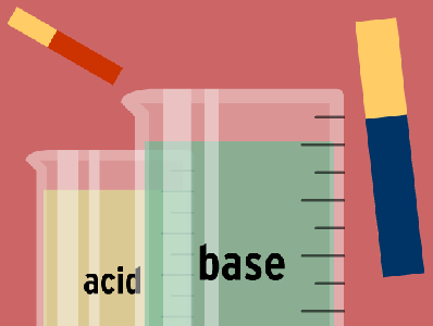 जल, अम्ल, पदार्थ और लवण की कठोरता - रसायन विज्ञान, सामान्य विज्ञान UPSC Notes | EduRev