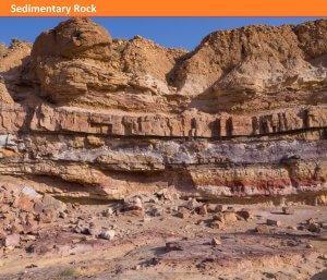Type of Rocks Notes | EduRev