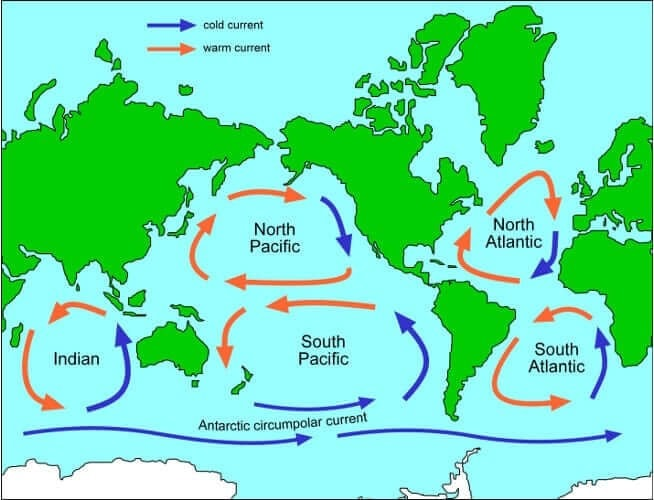 Ocean Current and types of Currents Notes | EduRev