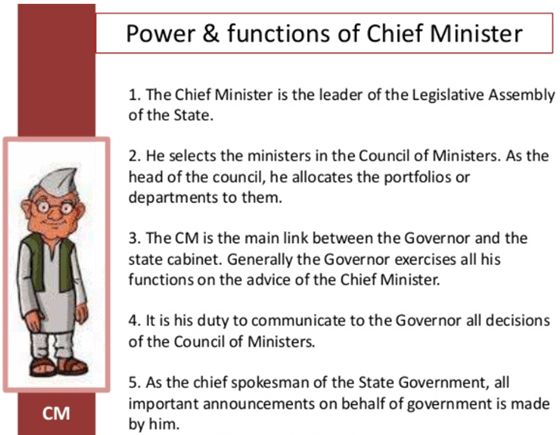 Chief Minister and Council of Ministers UPSC Notes   EduRev