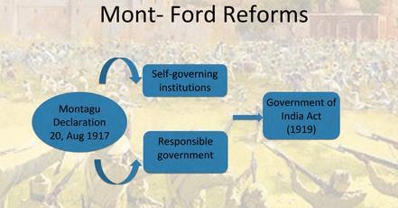 स्पेक्ट्रम: संवैधानिक, प्रशासनिक और न्यायिक विकास का सारांश Notes   EduRev