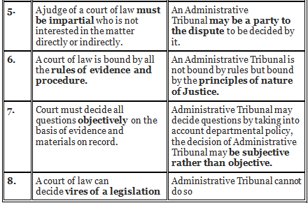 Tribunals- Characteristics, Merge and Difference Notes | EduRev