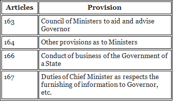 State Council of Ministers - Indian Polity Notes | EduRev