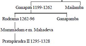 राष्ट्रकूट, चंदेल, चम्मन और कश्मीर UPSC Notes   EduRev