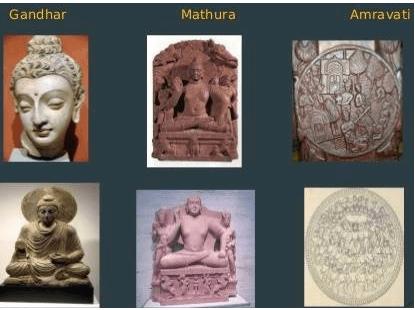 नितिन सिंघानिया की जिस्ट: इंडियन आर्किटेक्चर एंड स्कल्पचर एंड पॉटरी (Part 1) Notes   EduRev