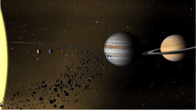 Chapter 1: The Earth in The Solar System Notes | EduRev