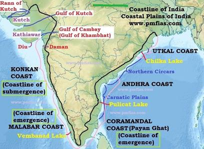 Indian Coastal Plains UPSC Notes | EduRev