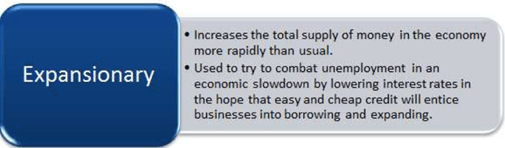 Monetary Policy Notes | EduRev