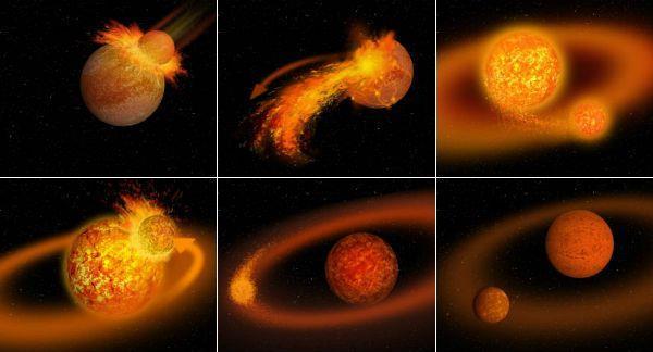 NCERT Summary: Our Solar System - 1 Notes | EduRev