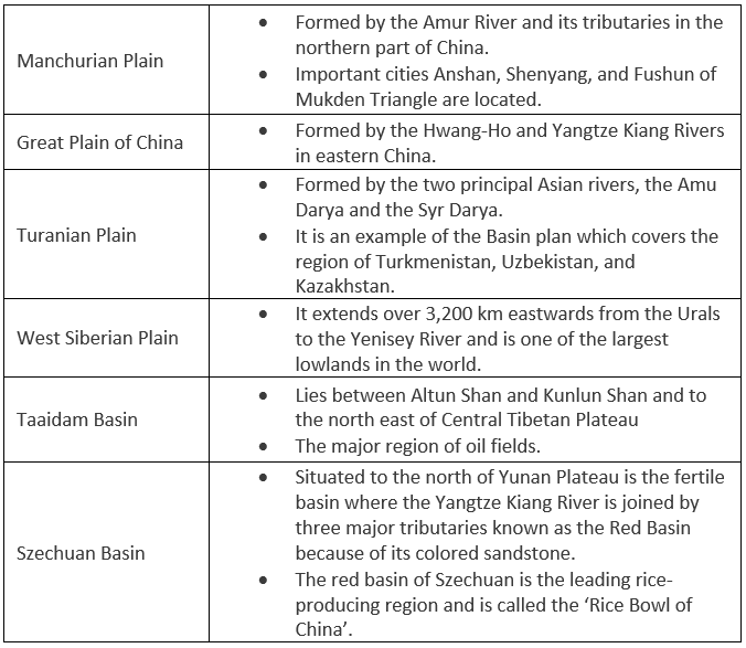 Geography of Asia- 1 Notes   EduRev