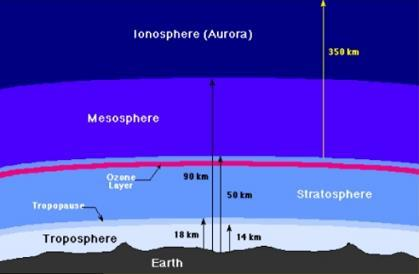 Physical Geography of India (Part - 4) UPSC Notes | EduRev