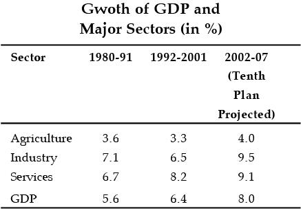 NCERT Summary: Liberalization- 1 UPSC Notes   EduRev