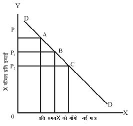 सामाजिक विज्ञान समाधान सेट 3 (प्रश्न 1 से 11 तक) Class 10 Notes | EduRev