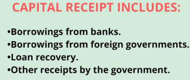 Fiscal Policy Notes | EduRev
