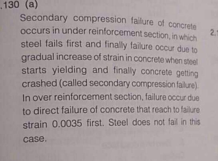 Flexural collapse in over reinforced beam is due to - Brainly.in