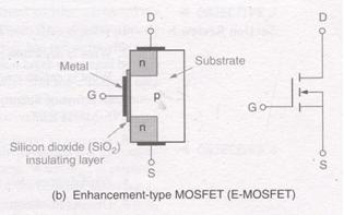 Mosfet Electrical Engineering (EE) Notes | EduRev