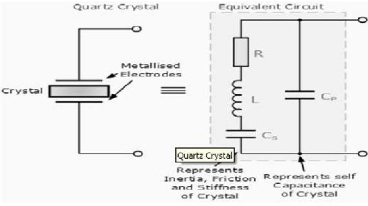 Quartz Crystal Oscillators Electrical Engineering (EE) Notes | EduRev