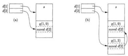 Hash Tables and Hash Functions Computer Science Engineering (CSE) Notes | EduRev