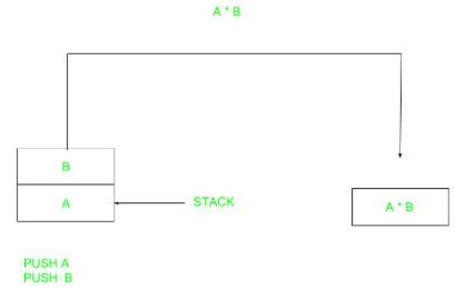 Basic Computer Instructions Notes | EduRev