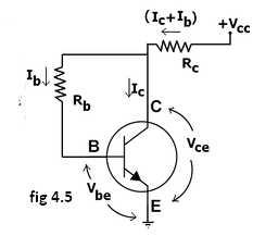 Methods Of Transistor Biasing Electrical Engineering (EE) Notes | EduRev