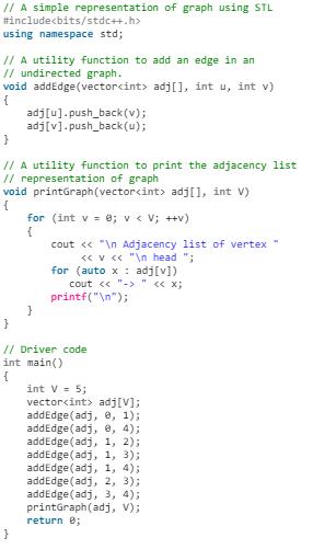 Graph and its representations Notes | EduRev